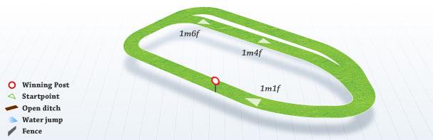 Map Of Ireland Racecourses.Ballinrobe Racecourse Guide