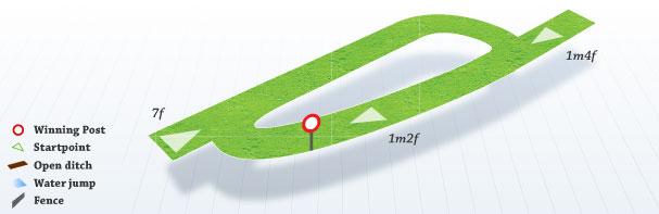 Map Of Ireland Racecourses.Roscommon Racecourse Guide